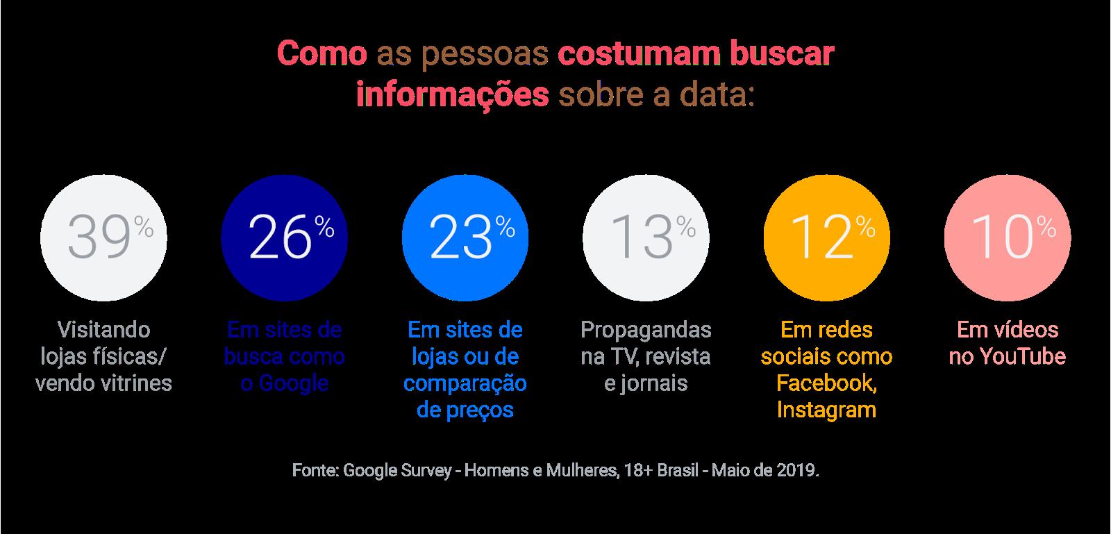 4 - Dia dos pais: dicas para sua marca aproveitar a data na internet