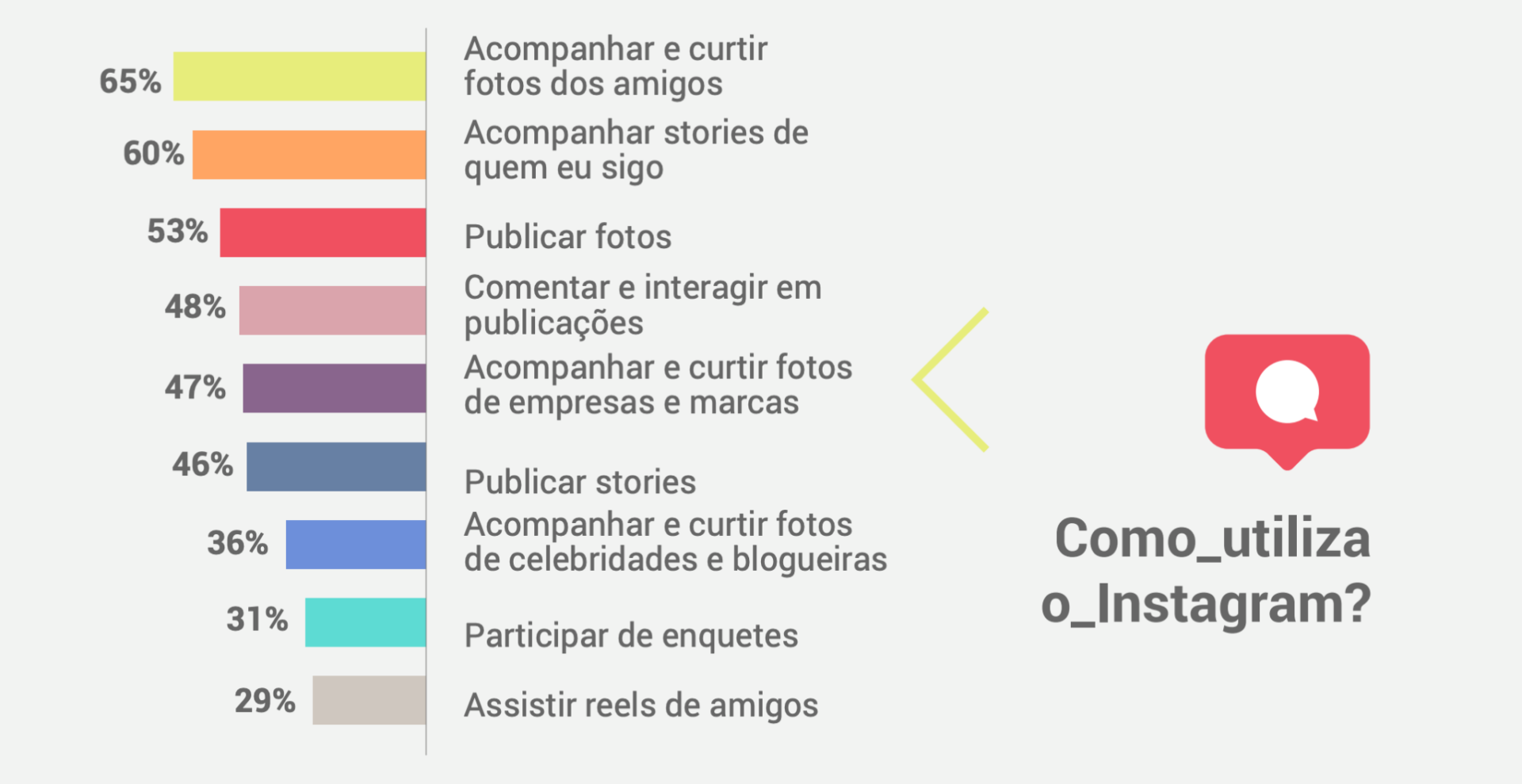 como utilizam o INstagram 1920x989 - Instagram no Brasil: saiba qual é a visão dos usuários